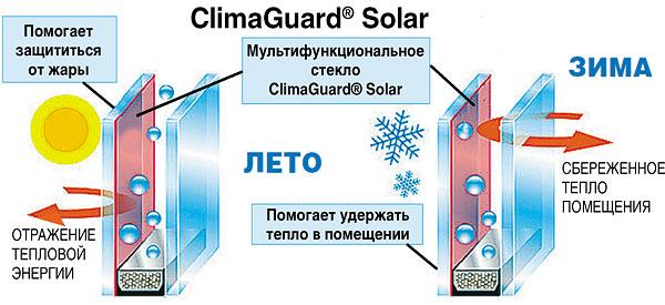Guard Solar